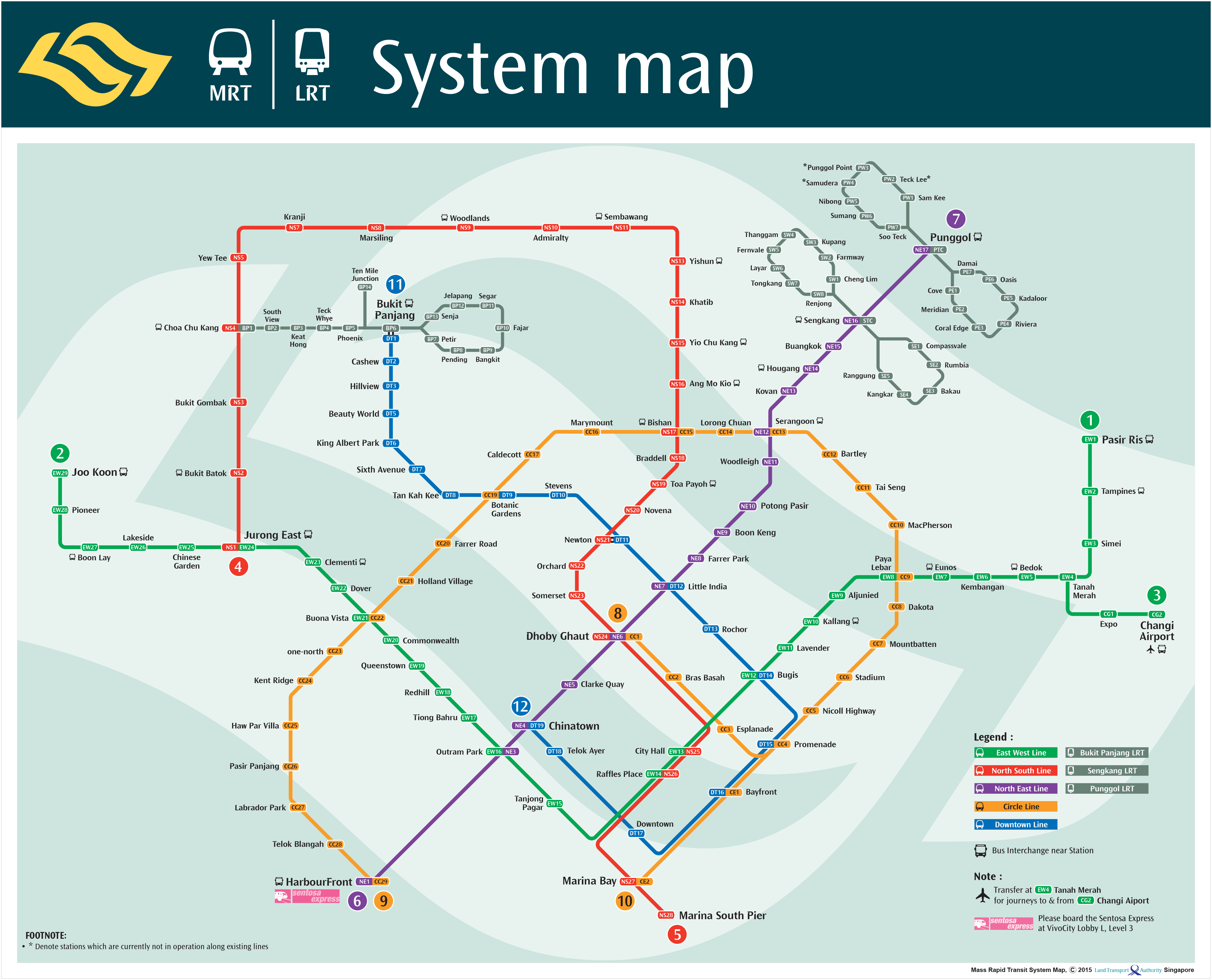 System Map (Up to DTL2)